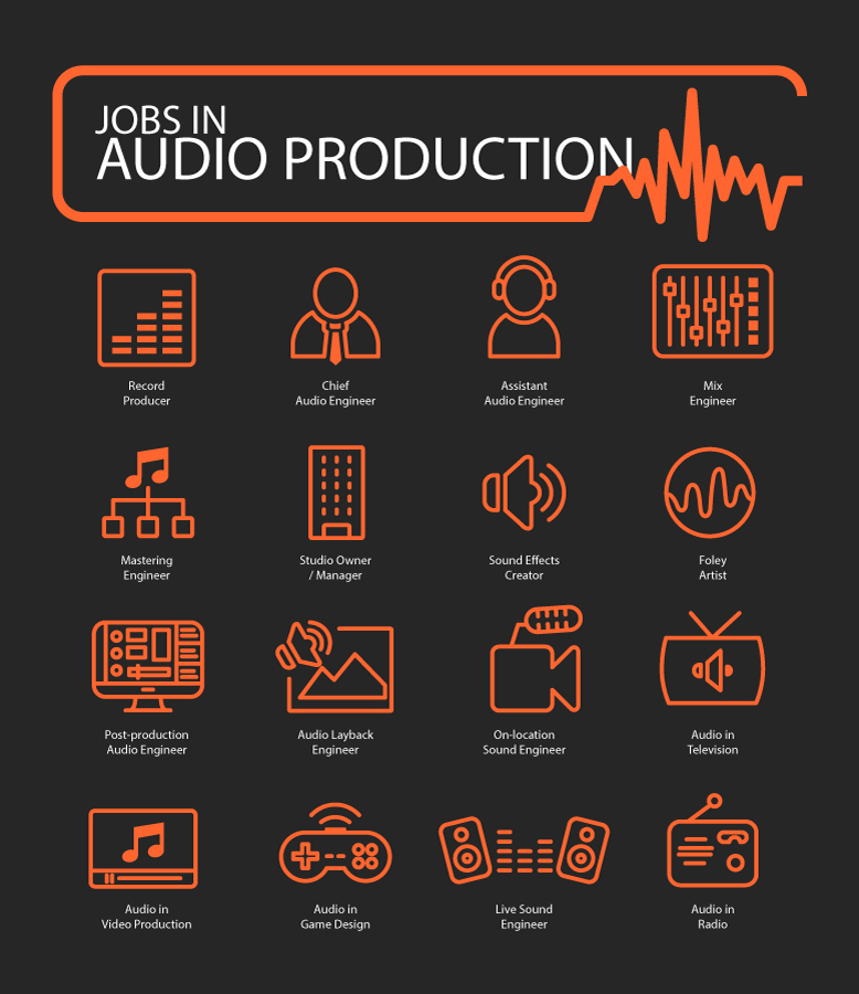 Jobs-in-Audio-Production